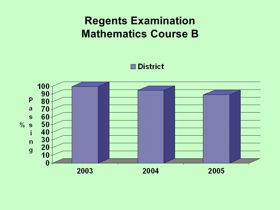 Regents Examination Mathematics Course B