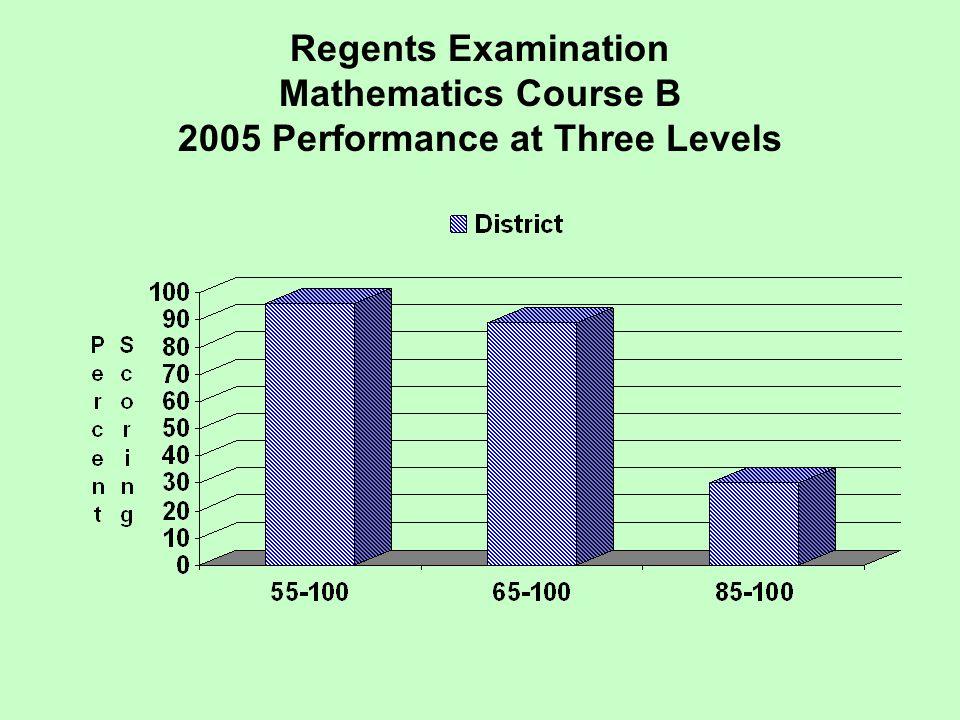 Regents Examination Mathematics Course B 2005 Performance at Three Levels