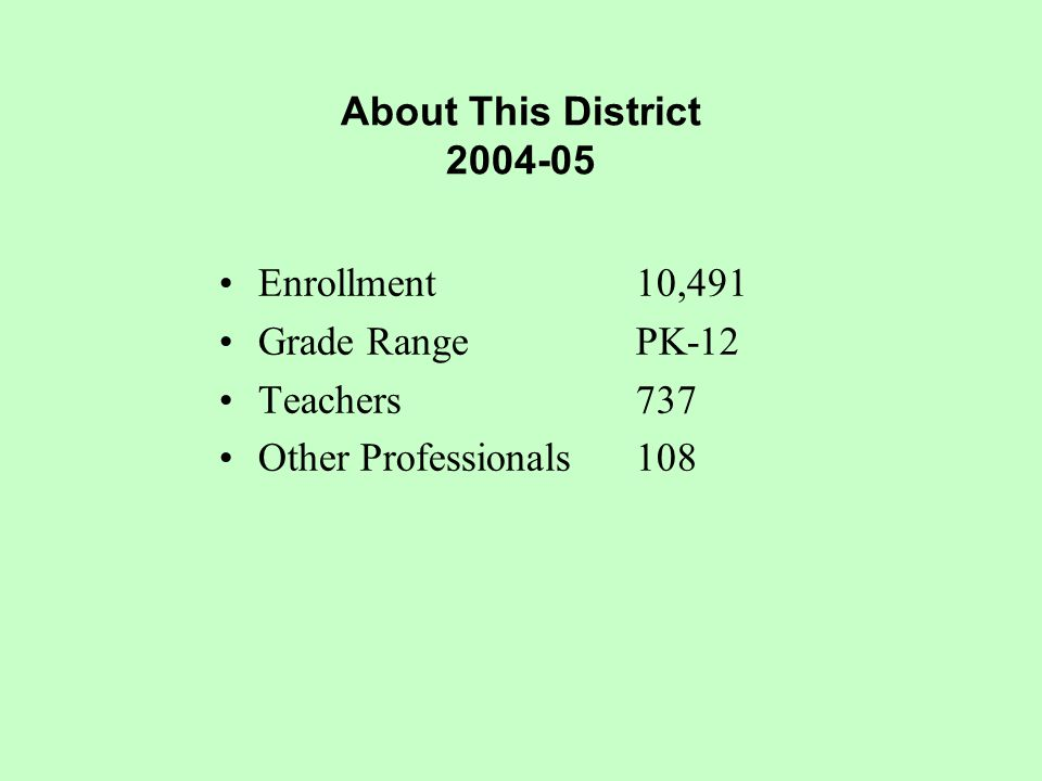 About This District 2004-05 Enrollment10,491 Grade RangePK-12 Teachers737 Other Professionals108