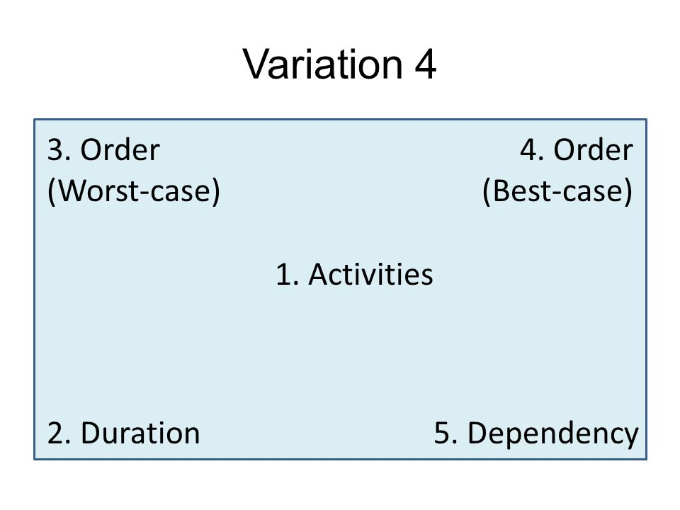 Variation 4 1. Activities 2. Duration 3. Order (Worst-case) 4. Order (Best-case) 5. Dependency