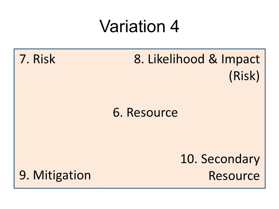 Variation 4 6. Resource 9. Mitigation 7. Risk8. Likelihood & Impact (Risk) 10. Secondary Resource
