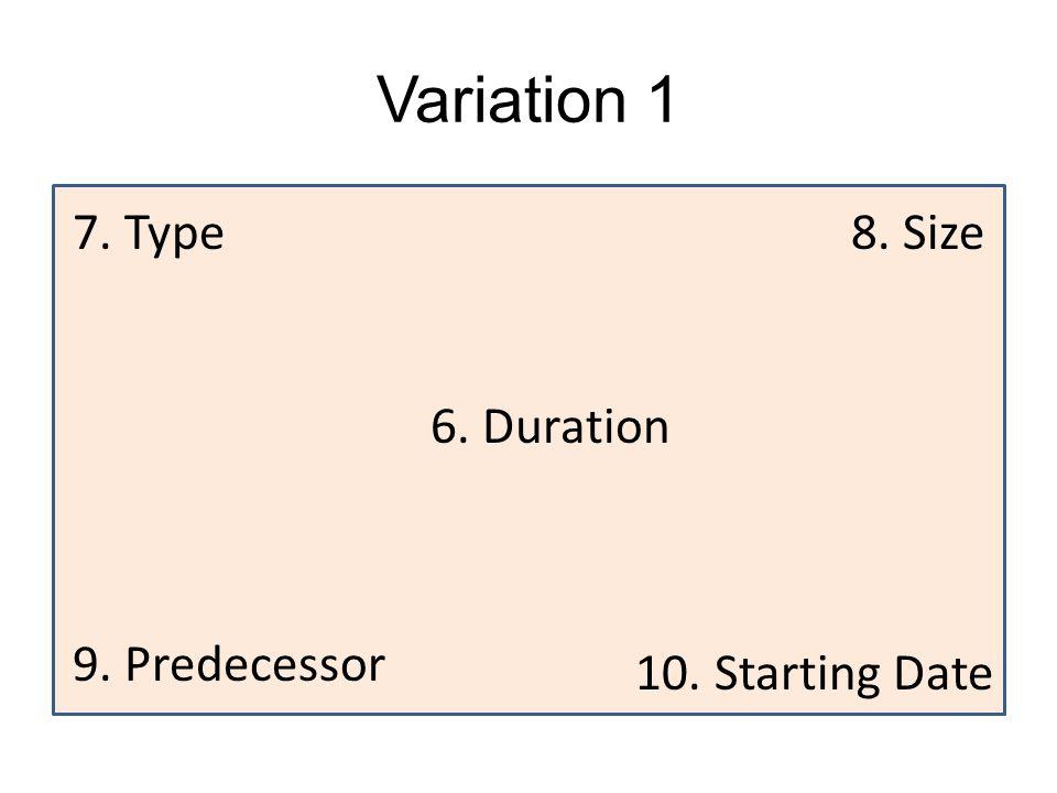 Variation 1 6. Duration 9. Predecessor 7. Type8. Size 10. Starting Date