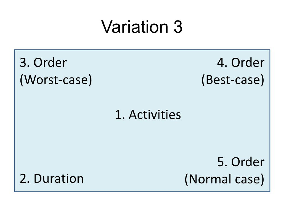 Variation 3 1. Activities 2. Duration 3. Order (Worst-case) 4.
