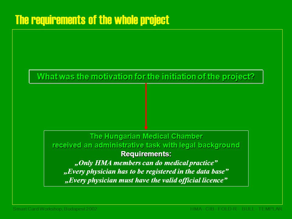 Smart Card Workshop, Budapest 2002HMA - CIB - FOLD-R - BULL - TEMPLAR The requirements of the whole project What was the motivation for the initiation of the project.