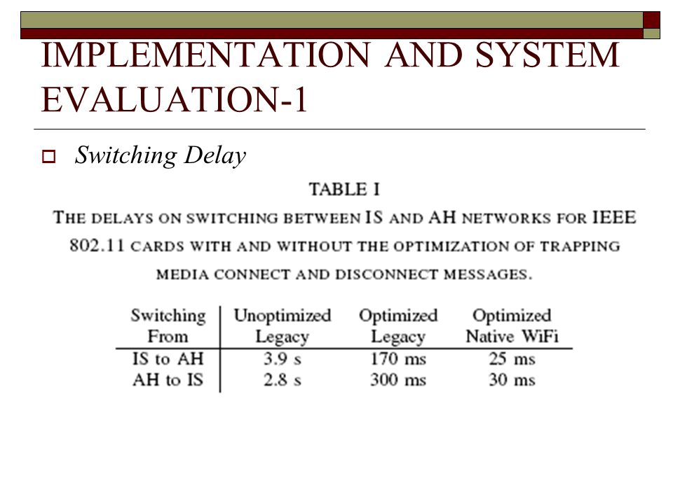 IMPLEMENTATION AND SYSTEM EVALUATION-1 Switching Delay