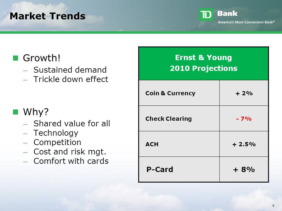 4 Market Trends Growth! ̶ Sustained demand ̶ Trickle down effect Why? ̶ Shared value for all ̶ Technology ̶ Competition ̶ Cost and risk mgt. ̶ Comfort