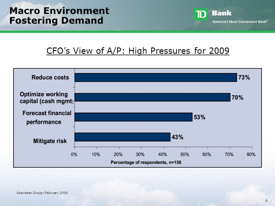 9 Macro Environment Fostering Demand Aberdeen Group: February 2009 CFOs View of A/P: High Pressures for 2009