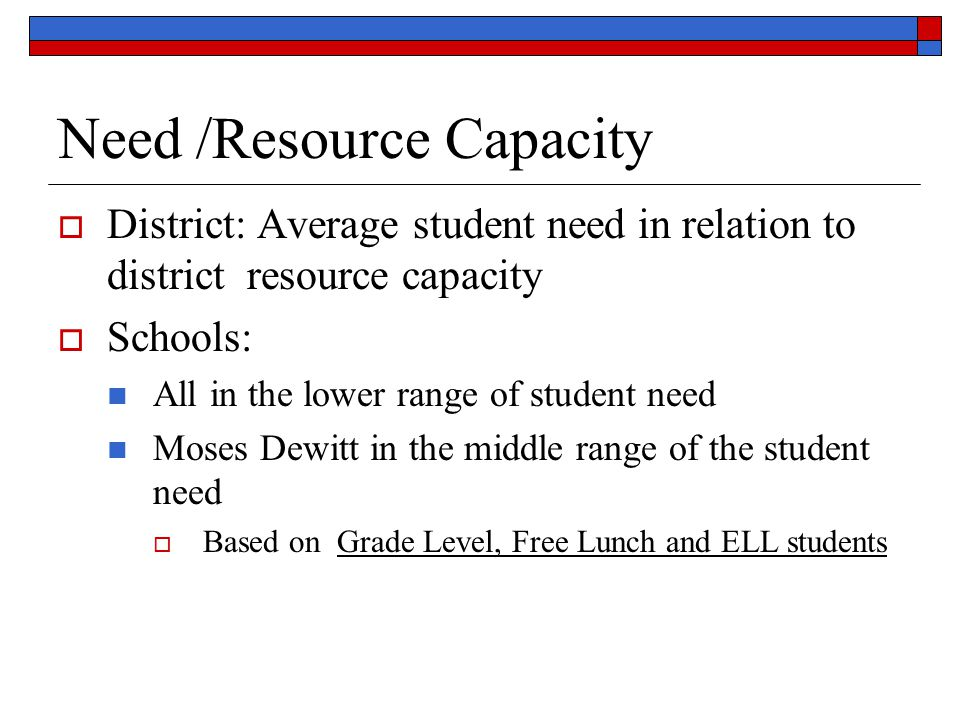 Need /Resource Capacity District: Average student need in relation to district resource capacity Schools: All in the lower range of student need Moses