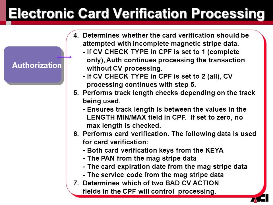 Click to edit Master title style Authorization Electronic Card Verification Processing 4. 4. Determines whether the card verification should be attemp