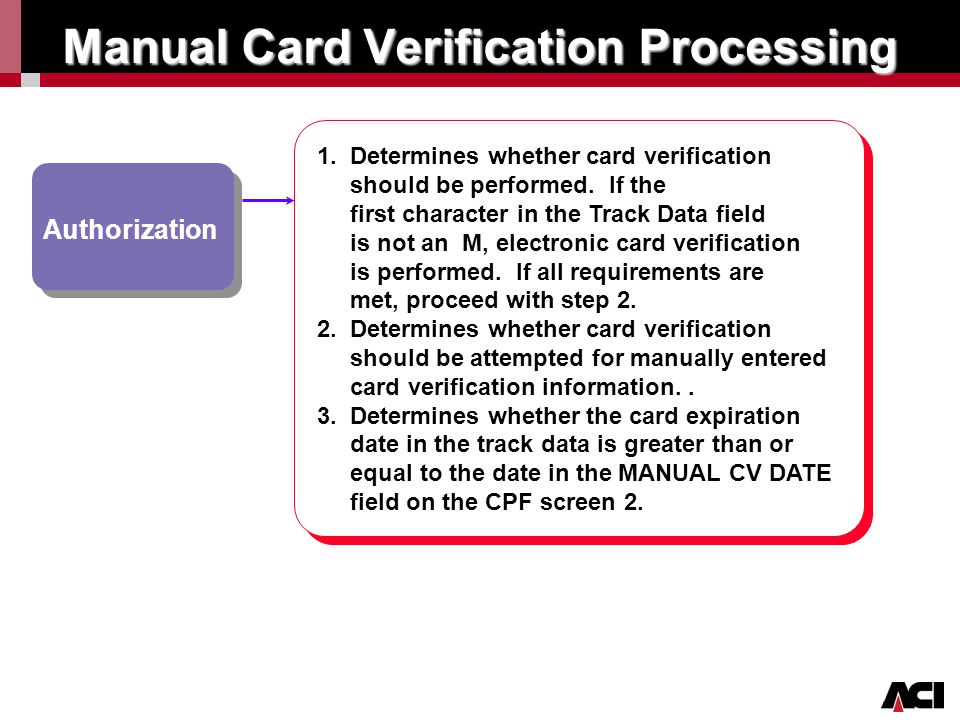 Click to edit Master title style Authorization Manual Card Verification Processing 1. Determines whether card verification should be performed. If the