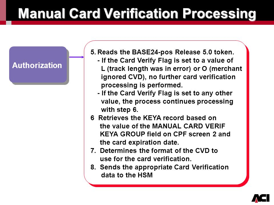 Click to edit Master title style Authorization Manual Card Verification Processing 5. 5.Reads the BASE24-pos Release 5.0 token. - If the Card Verify F