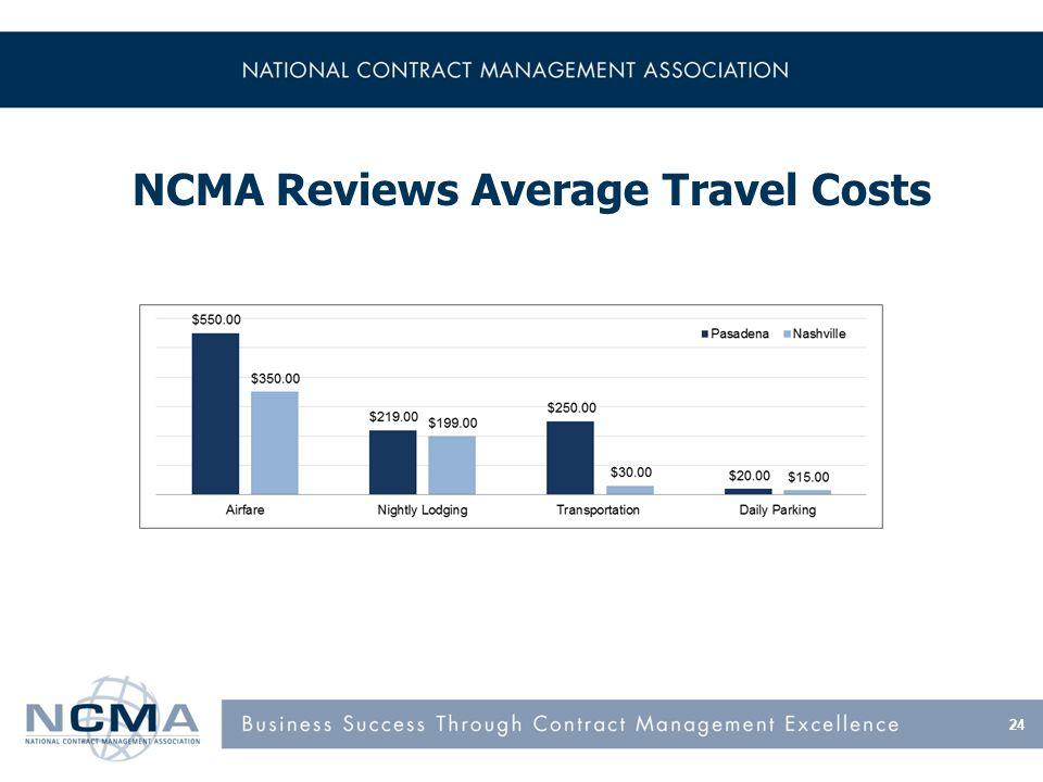 24 NCMA Reviews Average Travel Costs