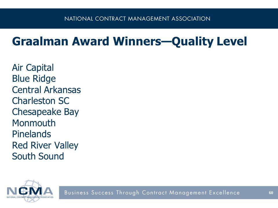 Graalman Award WinnersQuality Level Air Capital Blue Ridge Central Arkansas Charleston SC Chesapeake Bay Monmouth Pinelands Red River Valley South Sound 60