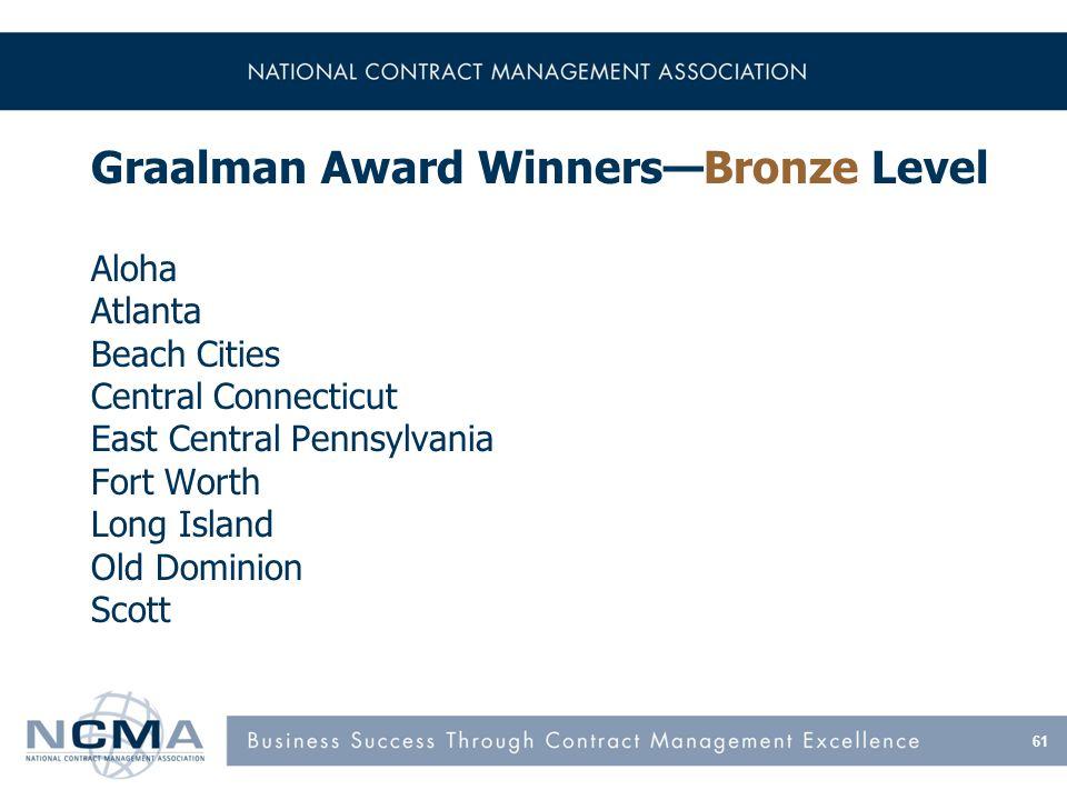 61 Graalman Award WinnersBronze Level Aloha Atlanta Beach Cities Central Connecticut East Central Pennsylvania Fort Worth Long Island Old Dominion Scott