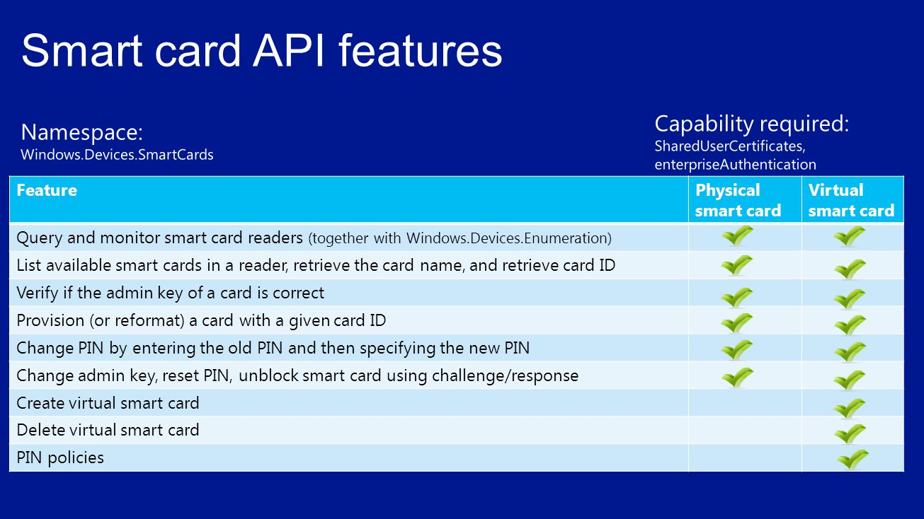 FeaturePhysical smart card Virtual smart card Query and monitor smart card readers (together with Windows.Devices.Enumeration) List available smart ca
