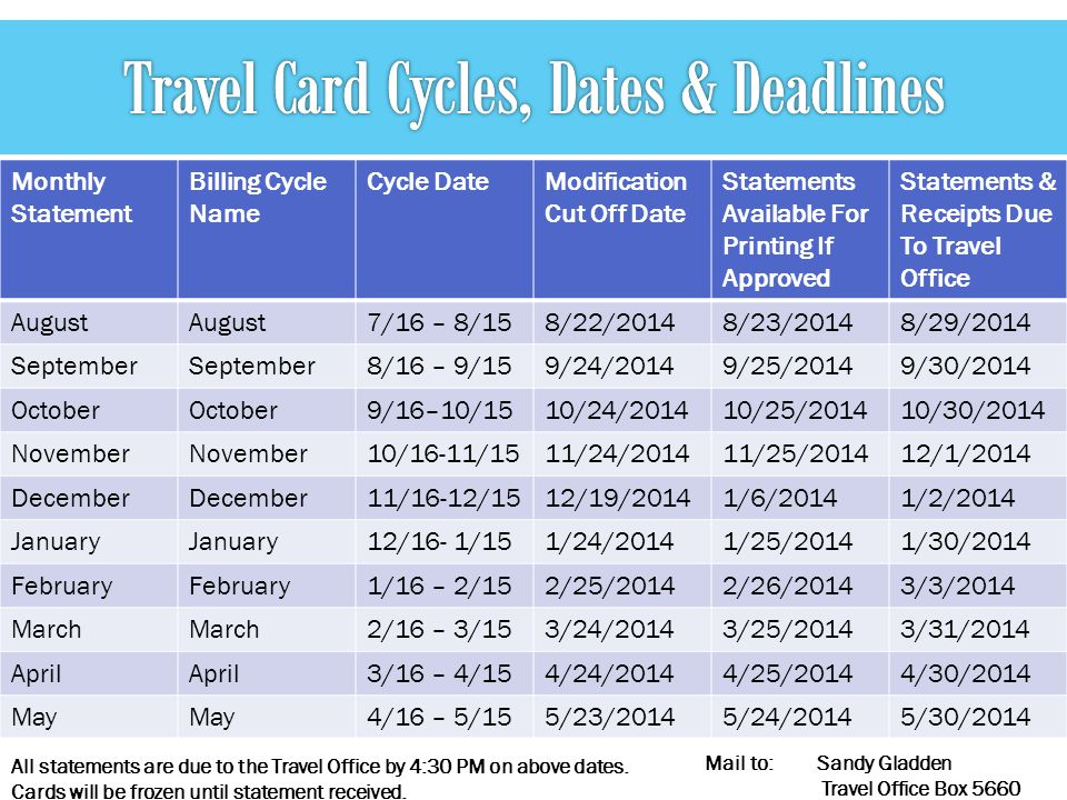 Monthly Statement Billing Cycle Name Cycle DateModification Cut Off Date Statements Available For Printing If Approved Statements & Receipts Due To Tr