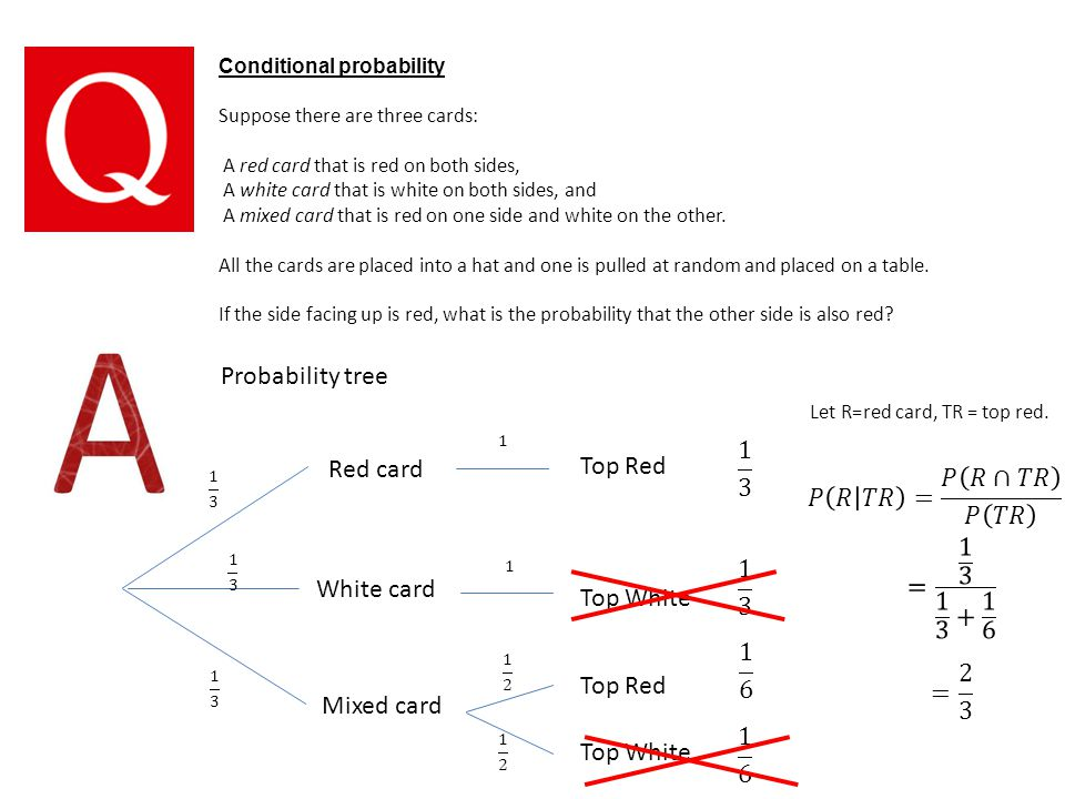 Conditional probability Suppose there are three cards: A red card that is red on both sides, A white card that is white on both sides, and A mixed car