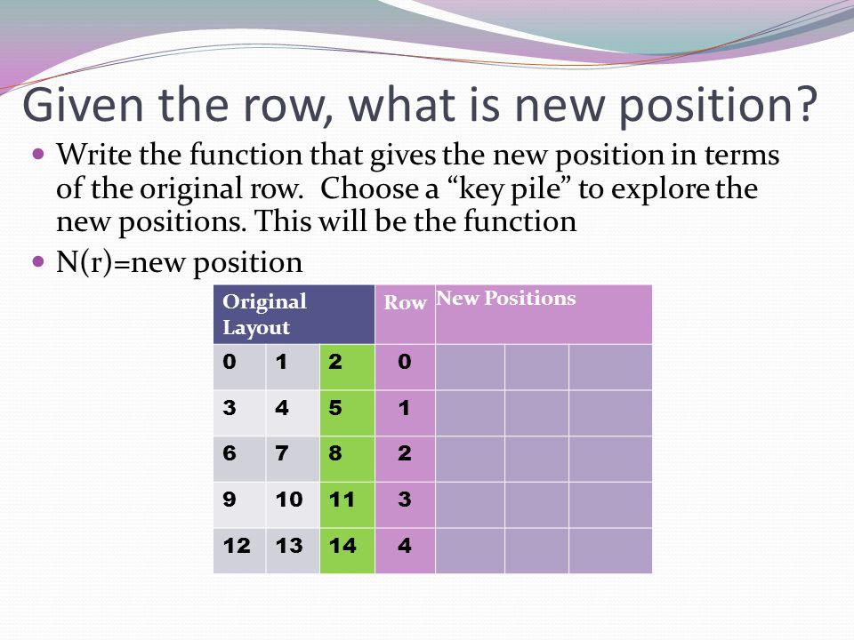 Given the row, what is new position.