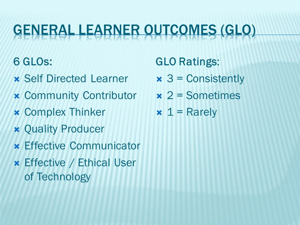 6 GLOs: Self Directed Learner Community Contributor Complex Thinker Quality Producer Effective Communicator Effective / Ethical User of Technology GLO Ratings: 3 = Consistently 2 = Sometimes 1 = Rarely