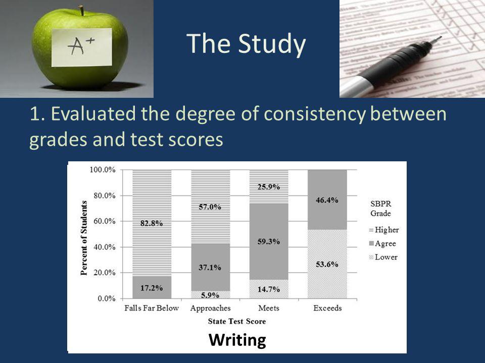 The Study 1.