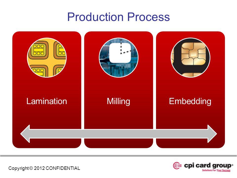 Production Process LaminationMillingEmbedding Copyright © 2012 CONFIDENTIAL