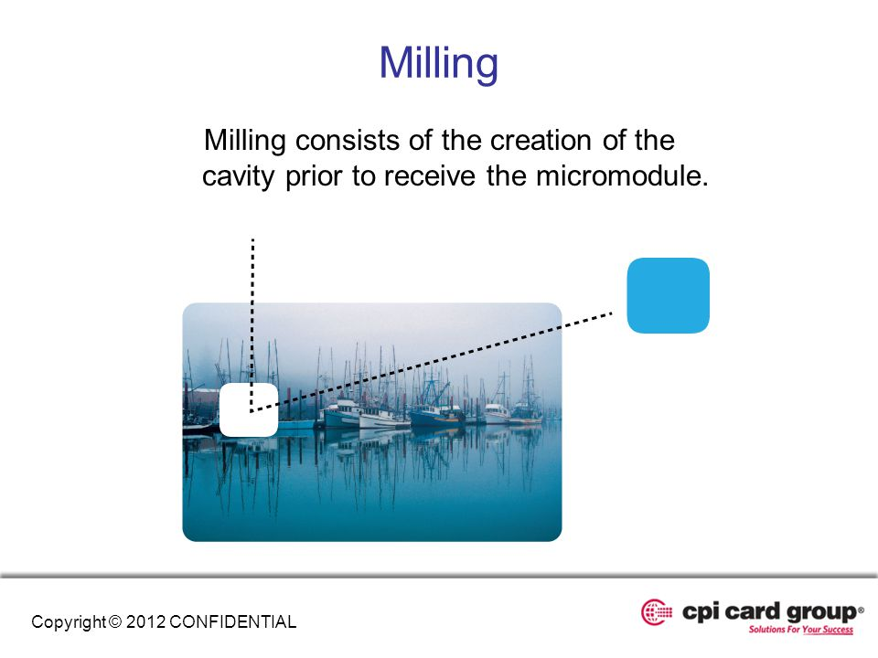 Milling Milling consists of the creation of the cavity prior to receive the micromodule. Copyright © 2012 CONFIDENTIAL