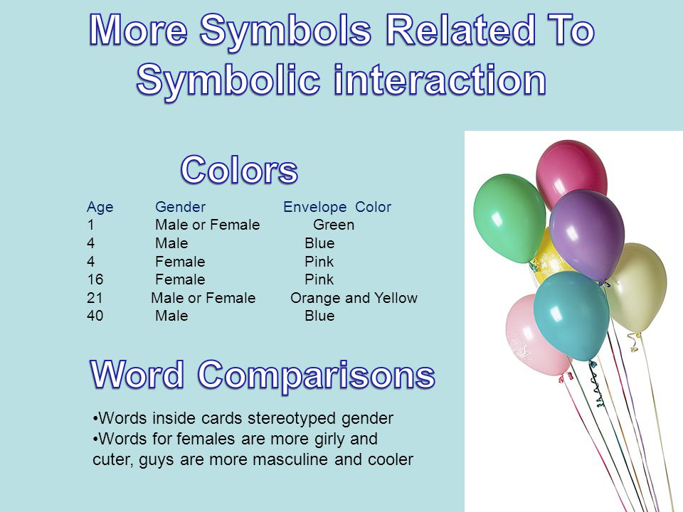 AgeGender Envelope Color 1Male or Female Green 4Male Blue 4Female Pink 16Female Pink 21 Male or Female Orange and Yellow 40Male Blue Words inside cards stereotyped gender Words for females are more girly and cuter, guys are more masculine and cooler