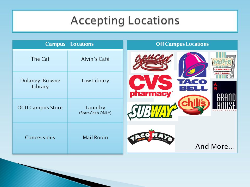 Off Campus Locations And More…
