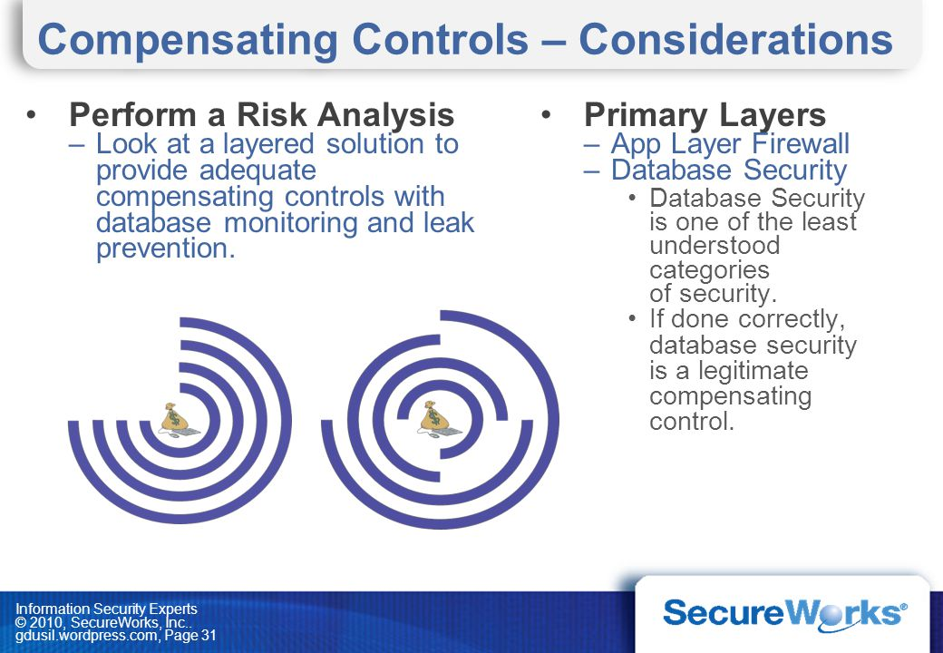 Information Security Experts © 2010, SecureWorks, Inc.. gdusil.wordpress.com, Page 31 Compensating Controls – Considerations Perform a Risk Analysis –