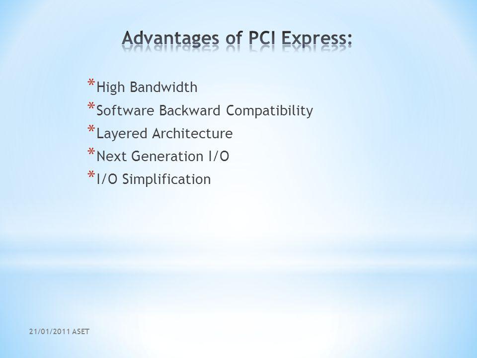 21/01/2011 ASET * High Bandwidth * Software Backward Compatibility * Layered Architecture * Next Generation I/O * I/O Simplification