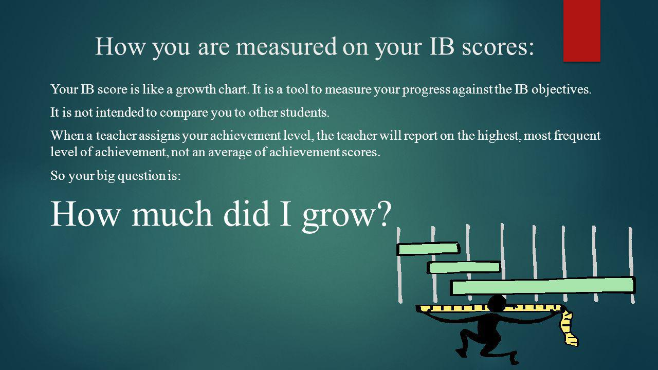 IB Report card will show how you are growing in 3 areas: 1.