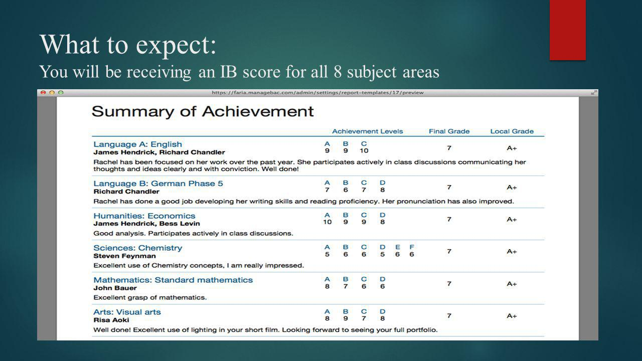 What to expect: You will be receiving an IB score for all 8 subject areas