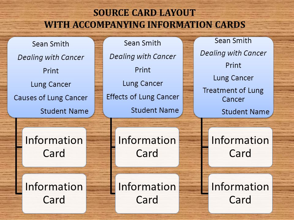 Sean Smith Dealing with Cancer Print Lung Cancer Causes of Lung Cancer Student Name Information Card Sean Smith Dealing with Cancer Print Lung Cancer Effects of Lung Cancer Student Name Information Card Sean Smith Dealing with Cancer Print Lung Cancer Treatment of Lung Cancer Student Name Information Card SOURCE CARD LAYOUT WITH ACCOMPANYING INFORMATION CARDS