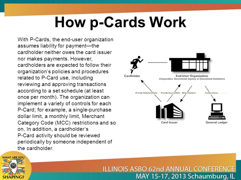 How p-Cards Work With P Cards, the end-user organization assumes liability for paymentthe cardholder neither owes the card issuer nor makes payments.