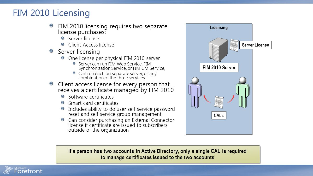 Licensing FIM 2010 Licensing FIM 2010 licensing requires two separate license purchases: Server license Client Access license Server licensing One lic