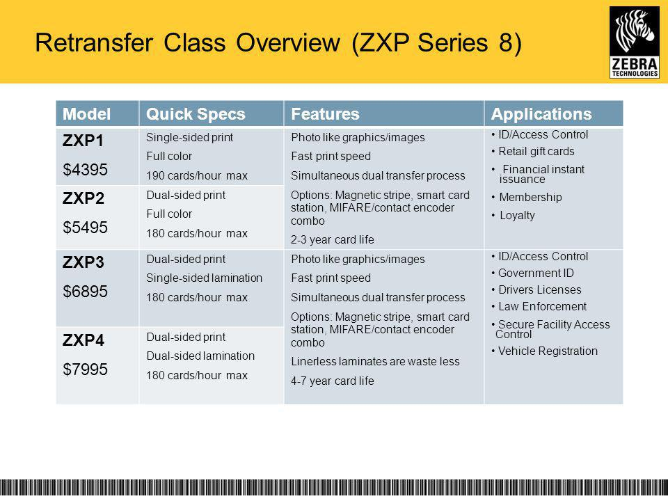 Retransfer Class Overview (ZXP Series 8) ModelQuick SpecsFeaturesApplications ZXP1 $4395 Single-sided print Full color 190 cards/hour max Photo like g