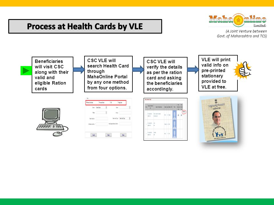 (A Joint Venture between Govt. of Maharashtra and TCS) Beneficiaries will visit CSC along with their valid and eligible Ration cards CSC VLE will veri