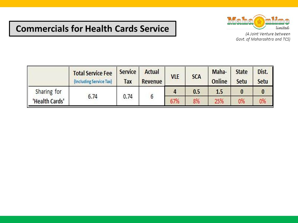 (A Joint Venture between Govt. of Maharashtra and TCS) Commercials for Health Cards Service