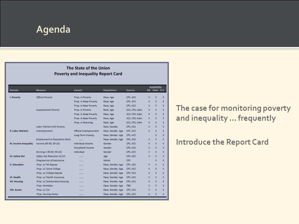 Agenda The case for monitoring poverty and inequality … frequently Introduce the Report Card
