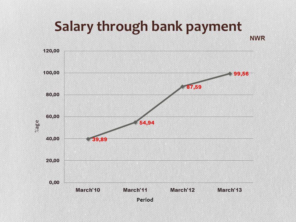 Salary through bank payment NWR