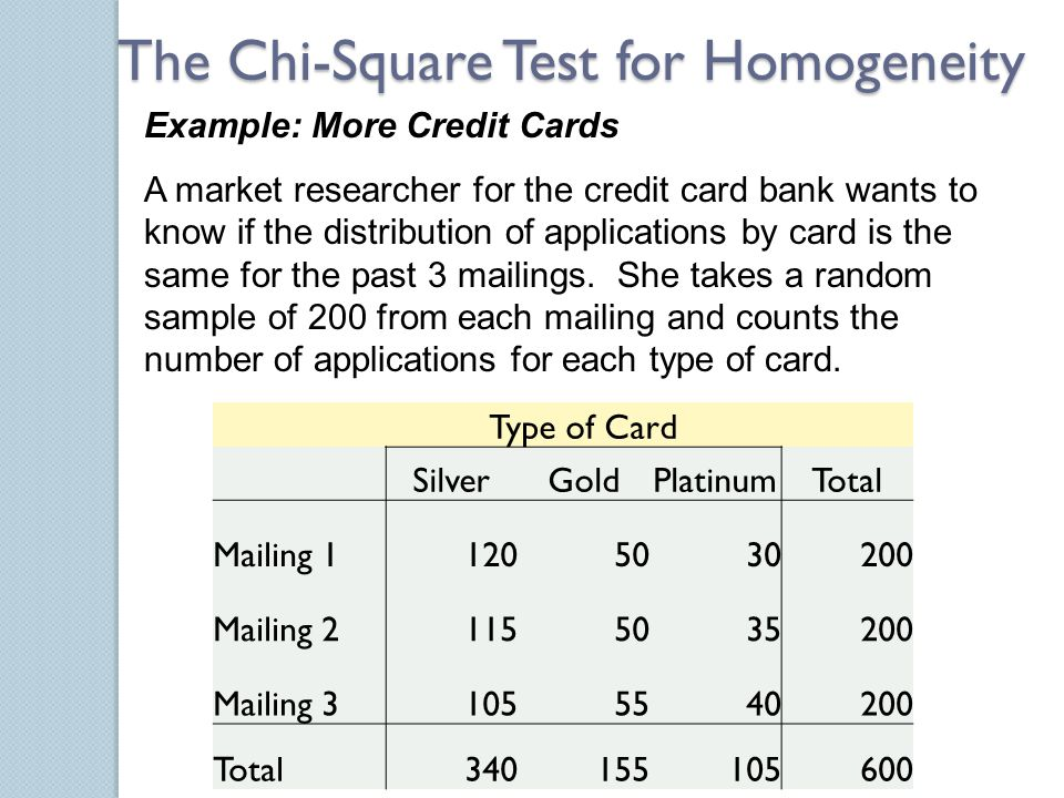 Example: More Credit Cards A market researcher for the credit card bank wants to know if the distribution of applications by card is the same for the