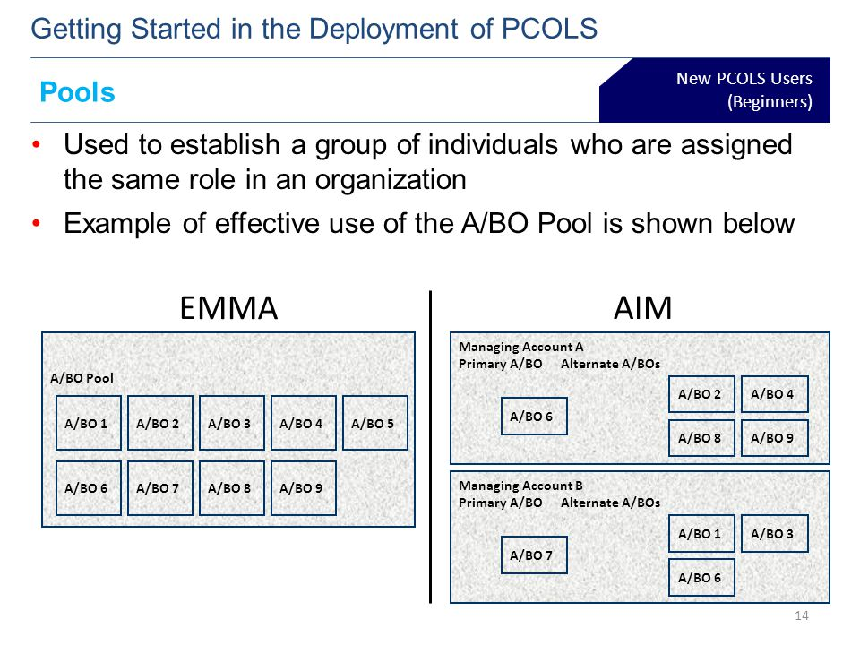 New PCOLS Users (Beginners) Getting Started in the Deployment of PCOLS 14 Used to establish a group of individuals who are assigned the same role in a
