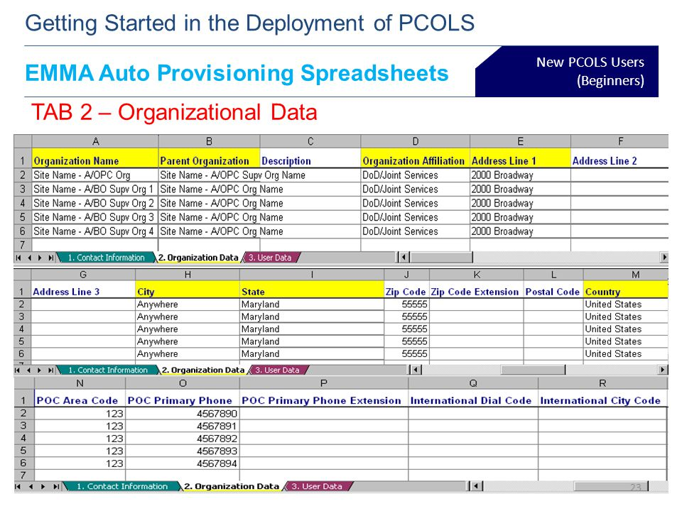 New PCOLS Users (Beginners) EMMA Auto Provisioning Spreadsheets Getting Started in the Deployment of PCOLS TAB 2 – Organizational Data 23