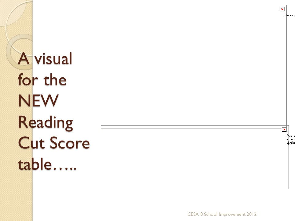 A visual for the NEW Reading Cut Score table….. CESA 8 School Improvement 2012
