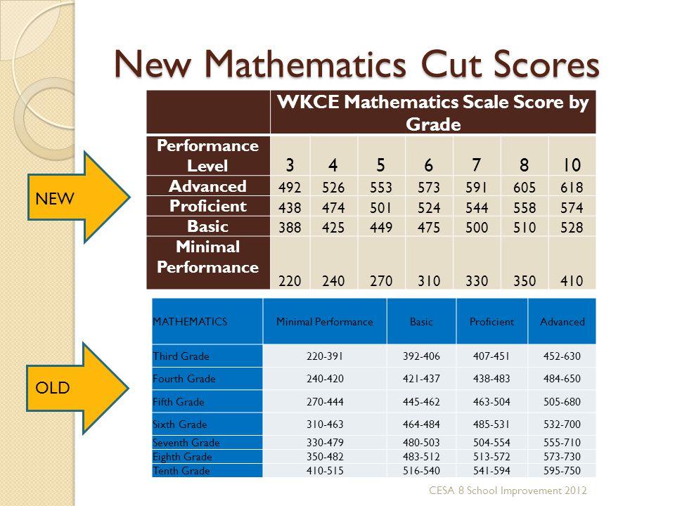 New Mathematics Cut Scores WKCE Mathematics Scale Score by Grade Performance Level 34567810 Advanced 492526553573591605618 Proficient 4384745015245445