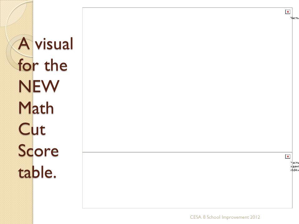 A visual for the NEW Math Cut Score table. CESA 8 School Improvement 2012