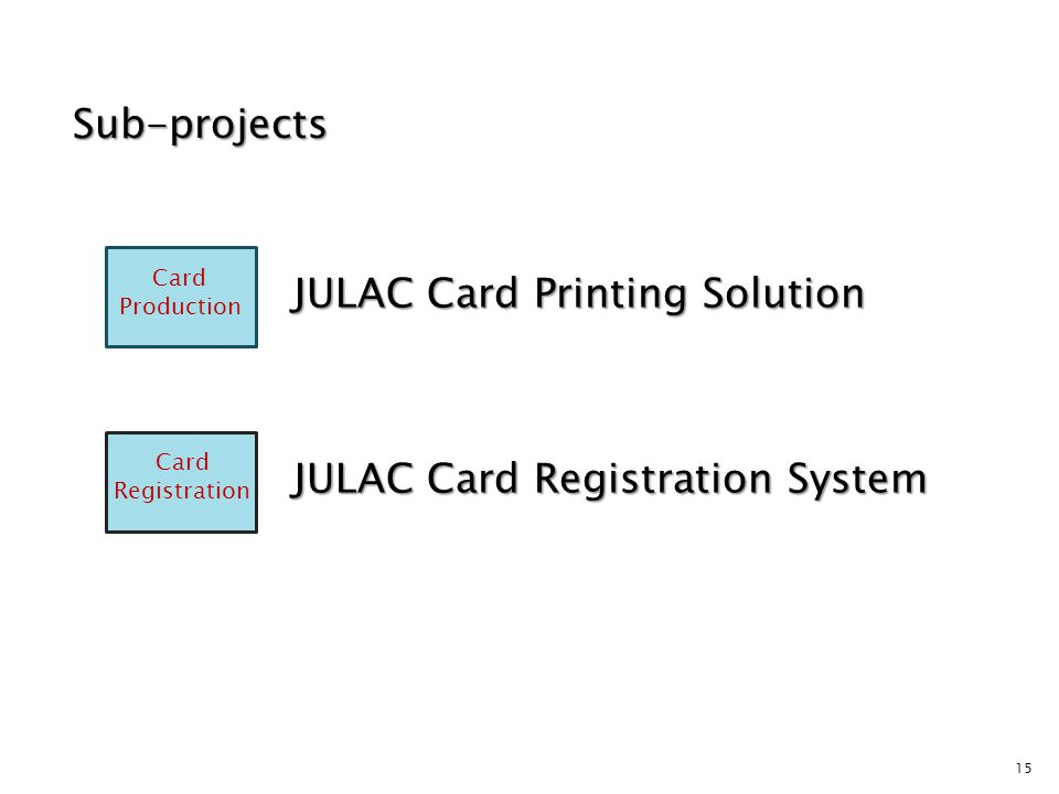 15 Sub-projects JULAC Card Printing Solution Card Production Card Registration JULAC Card Registration System