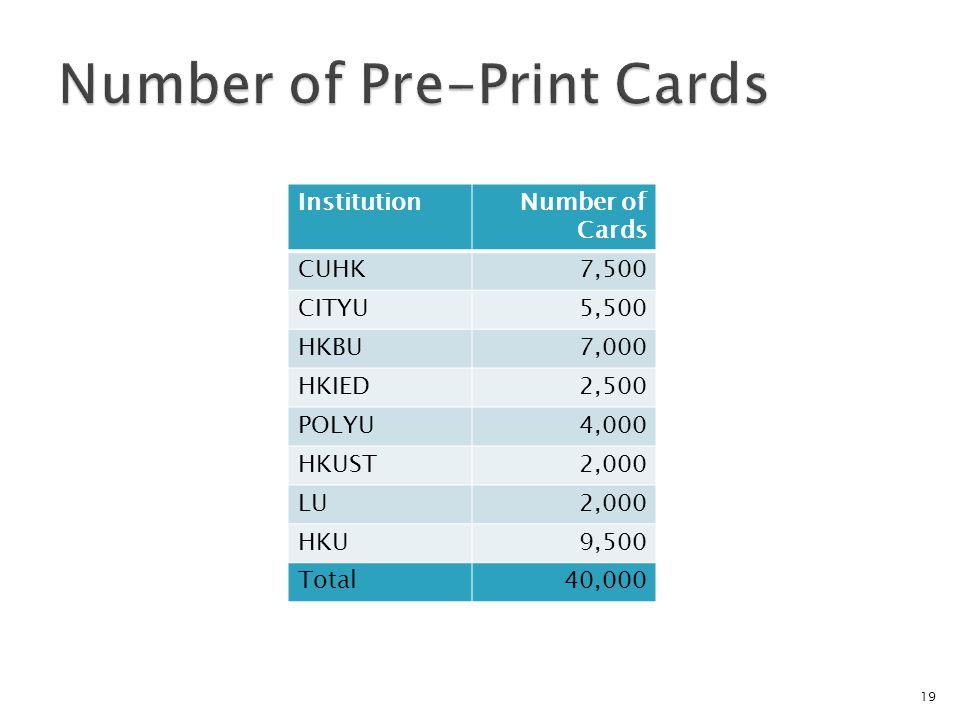 19 InstitutionNumber of Cards CUHK7,500 CITYU5,500 HKBU7,000 HKIED2,500 POLYU4,000 HKUST2,000 LU2,000 HKU9,500 Total40,000