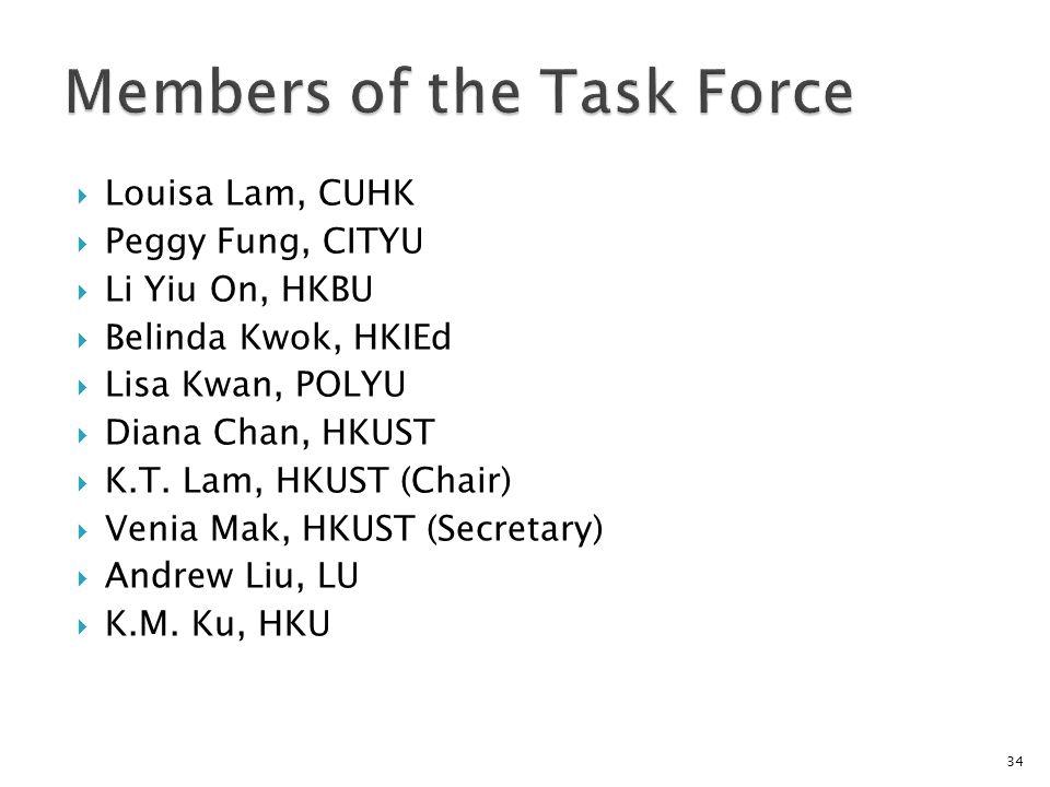 Louisa Lam, CUHK Peggy Fung, CITYU Li Yiu On, HKBU Belinda Kwok, HKIEd Lisa Kwan, POLYU Diana Chan, HKUST K.T.