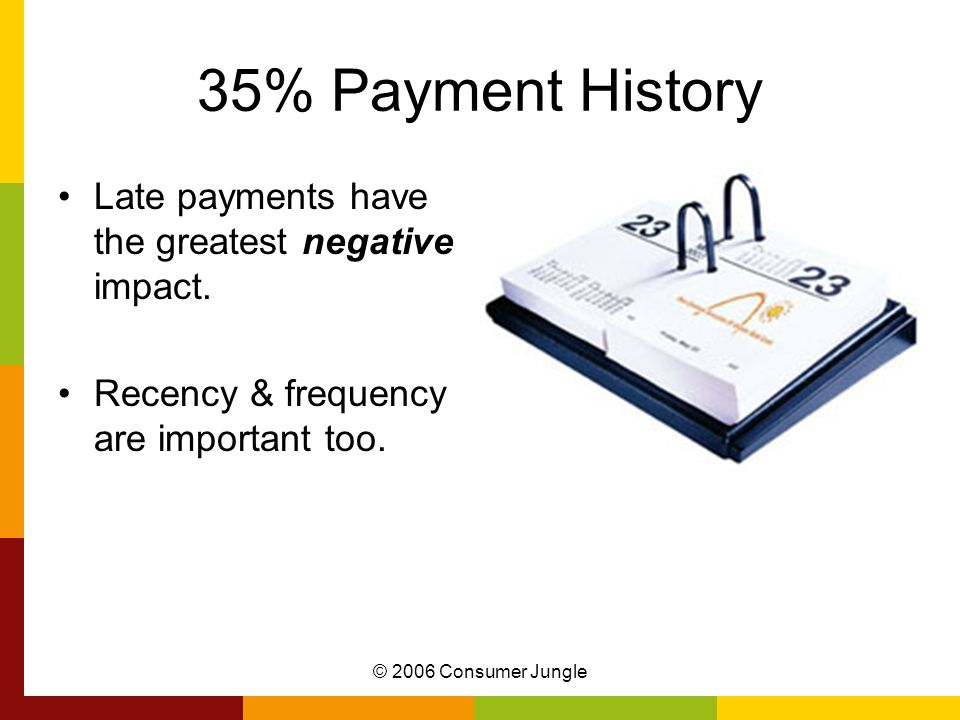 35% Payment History Late payments have the greatest negative impact.